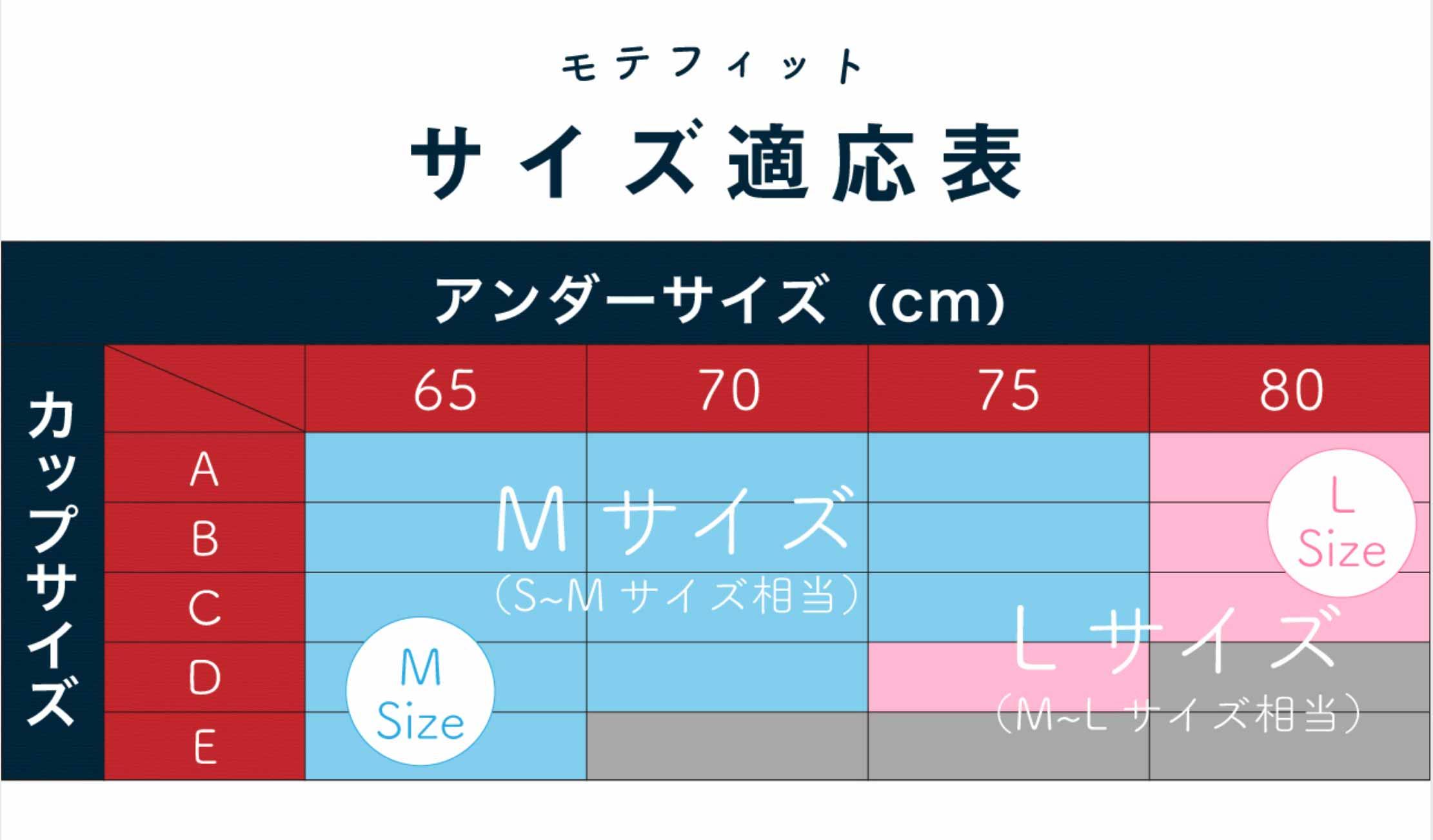 モテフィット・サイズ適応表