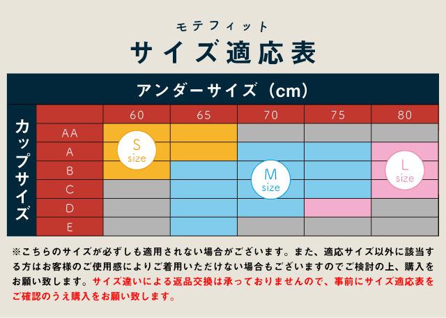 モテフィットS・M・Lサイズ適応表