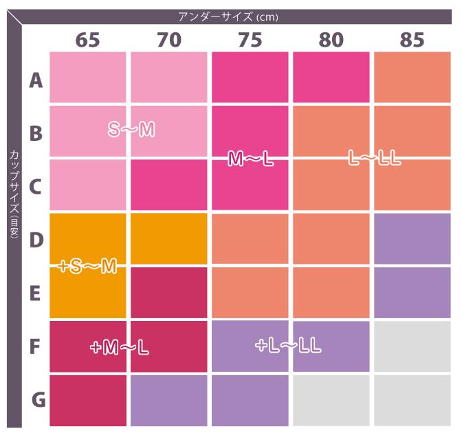ふんわりルームブラの過去のサイズ表