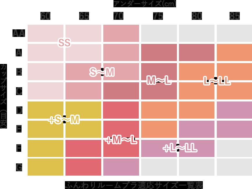 ふんわりルームブラは7サイズ(サイズ表)
