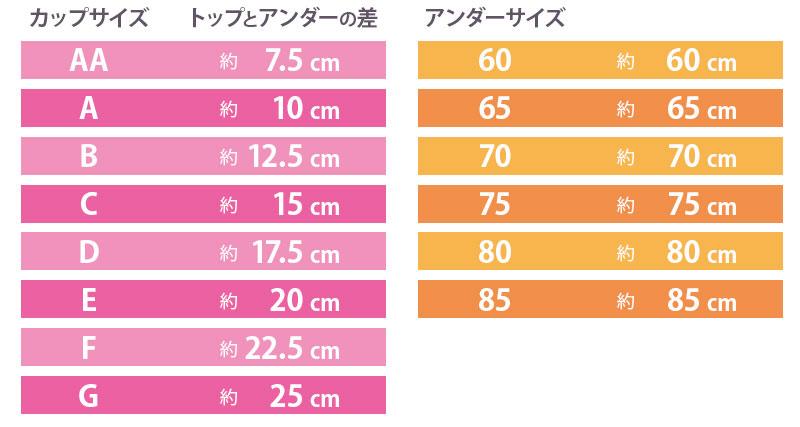 ふんわりルームブラ、カップとアンダーのサイズ表