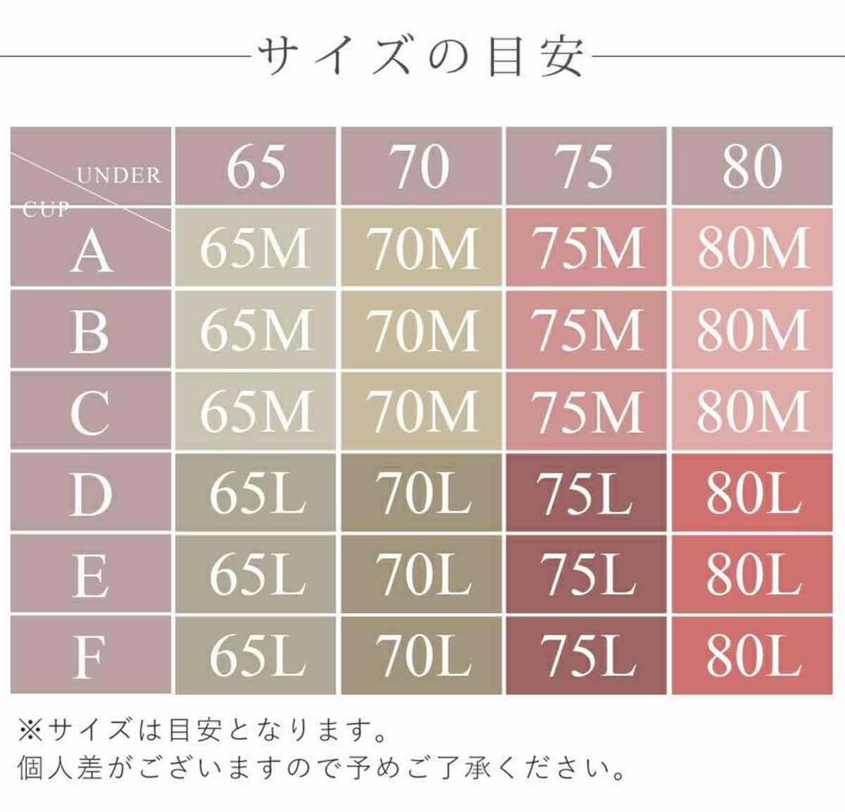 ラクシアのサイズ表